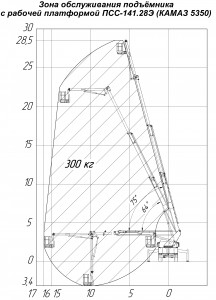 Зона обслуживания ПСС-141.28Э (КАМАЗ 5350)